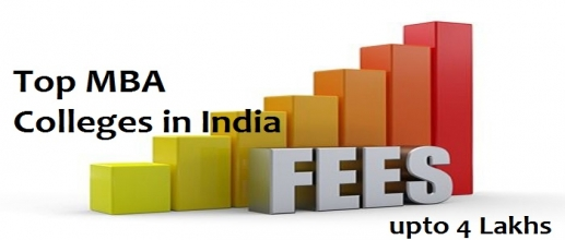 Top MBA Colleges in India Fees upto 4 Lakhs