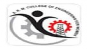 Smt. Rajshree Mulak College of Engineering for Women - [Smt. Rajshree Mulak College of Engineering for Women]