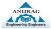 Anurag Engineering College - [Anurag Engineering College]