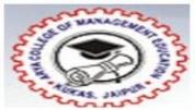 Arya College of Management Education - [Arya College of Management Education]