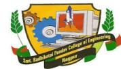 Smt. Radhikatai Pandav College of Engineering - [Smt. Radhikatai Pandav College of Engineering]
